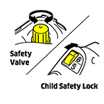 illu_SC_safety_valve_child_safety_lock_oth_2_EN_CI15_Original.jpg